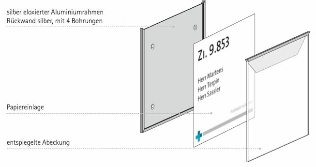 Türschilder Büro (austauschbar) Aufbau