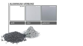 Aluminiumverbund, Dibond