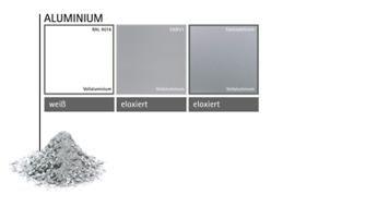 Aluminium, Vollaluminium